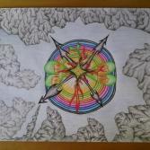 Kompass Liebe
